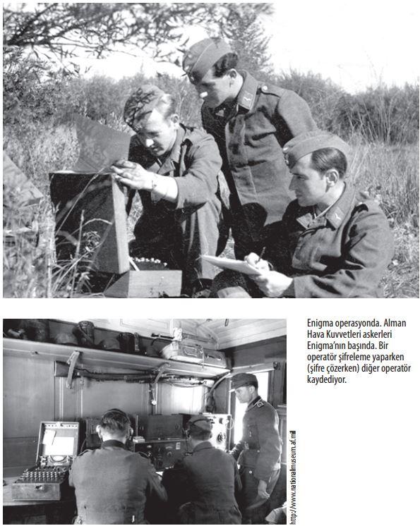 Enigma operasyonda. Alman Hava Kuvvetleri askerleri Enigma'nın başında. Bir operatör şifreleme yaparken (şifre çözerken) diğer operatör kaydediyor.